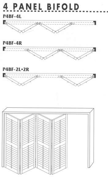 BiFold Shutter Panel Arrangements
