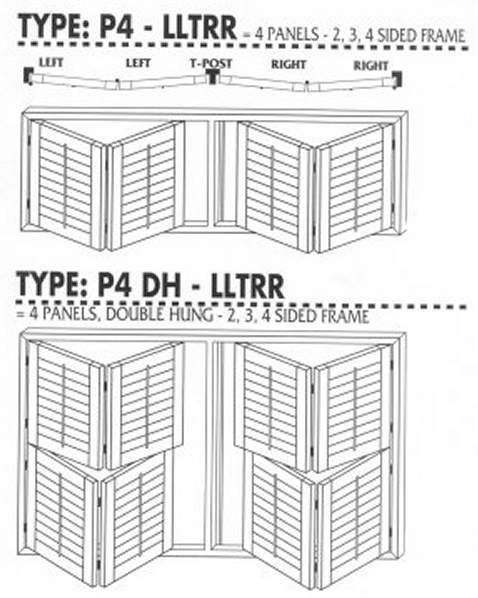 Spilt BiFold with T-Posts